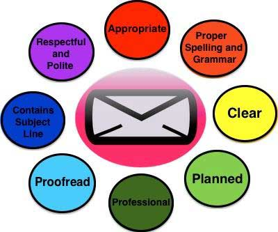 email etiquettes - homes or houses